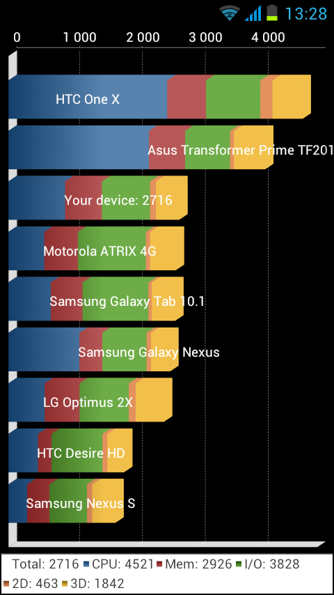 Screenshot_2012-10-22-13-28-21